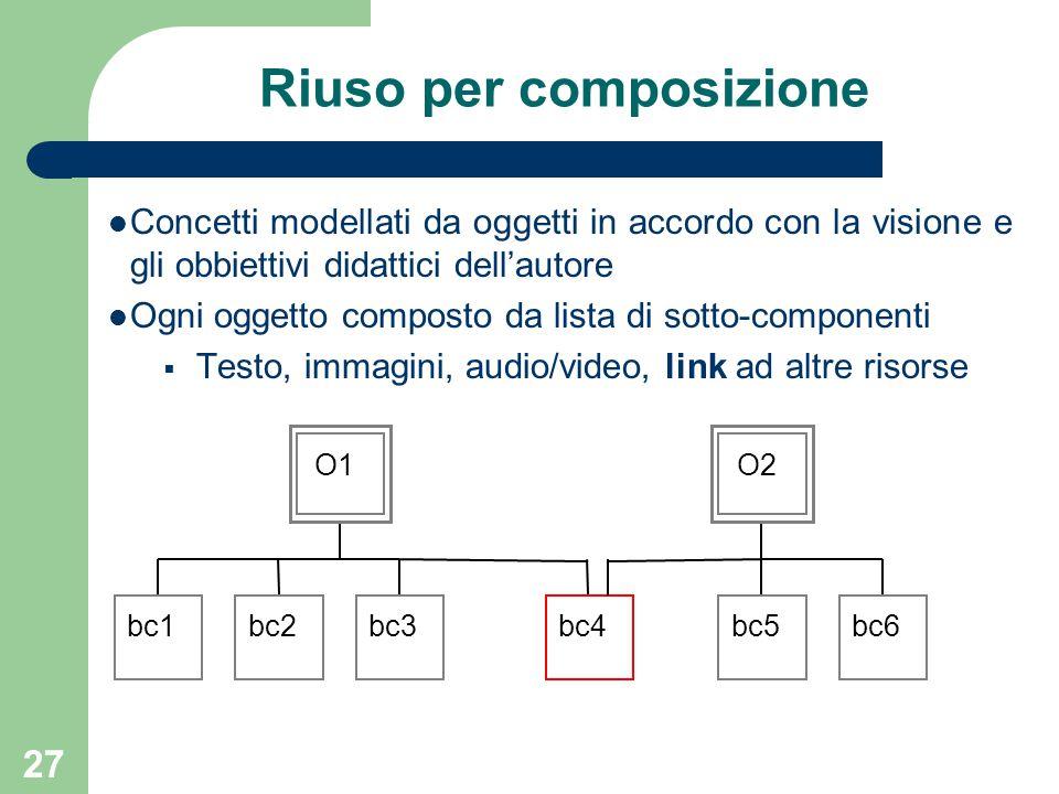 27 Riuso per composizione Concetti modellati da oggetti in accordo con la visione e gli obbiettivi didattici dell'autore Ogni oggetto composto da list