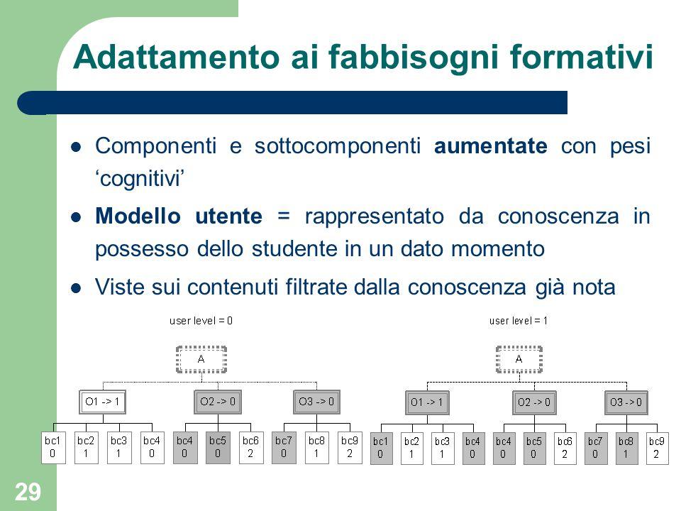 29 Adattamento ai fabbisogni formativi Componenti e sottocomponenti aumentate con pesi 'cognitivi' Modello utente = rappresentato da conoscenza in possesso dello studente in un dato momento Viste sui contenuti filtrate dalla conoscenza già nota