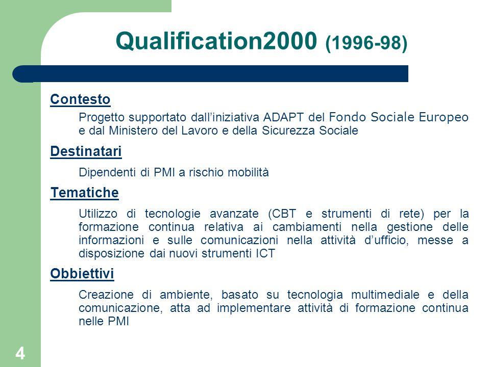 4 Qualification2000 (1996-98) Contesto Progetto supportato dall'iniziativa ADAPT del Fondo Sociale Europeo e dal Ministero del Lavoro e della Sicurezz