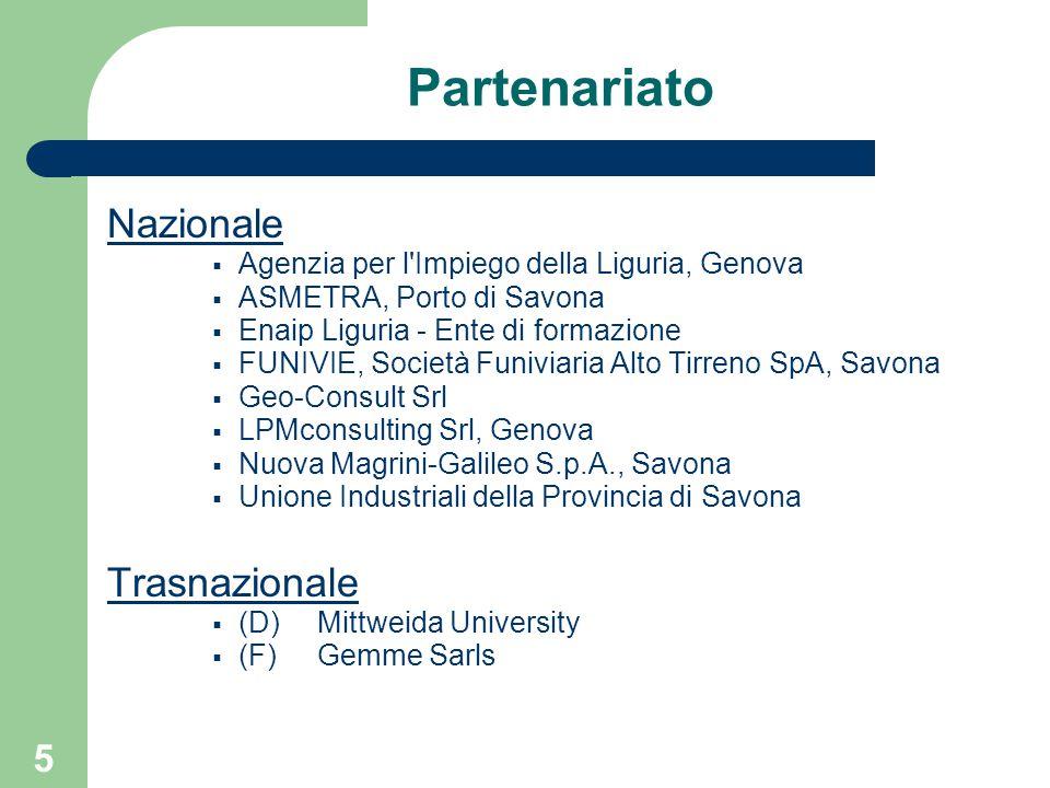 5 Partenariato Nazionale  Agenzia per l'Impiego della Liguria, Genova  ASMETRA, Porto di Savona  Enaip Liguria - Ente di formazione  FUNIVIE, Soci
