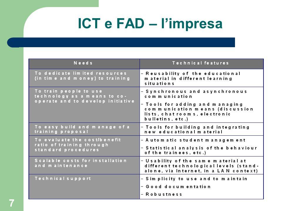 7 ICT e FAD – l'impresa