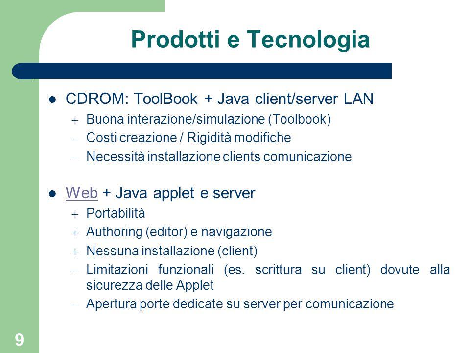 9 Prodotti e Tecnologia CDROM: ToolBook + Java client/server LAN  Buona interazione/simulazione (Toolbook)  Costi creazione / Rigidità modifiche  N