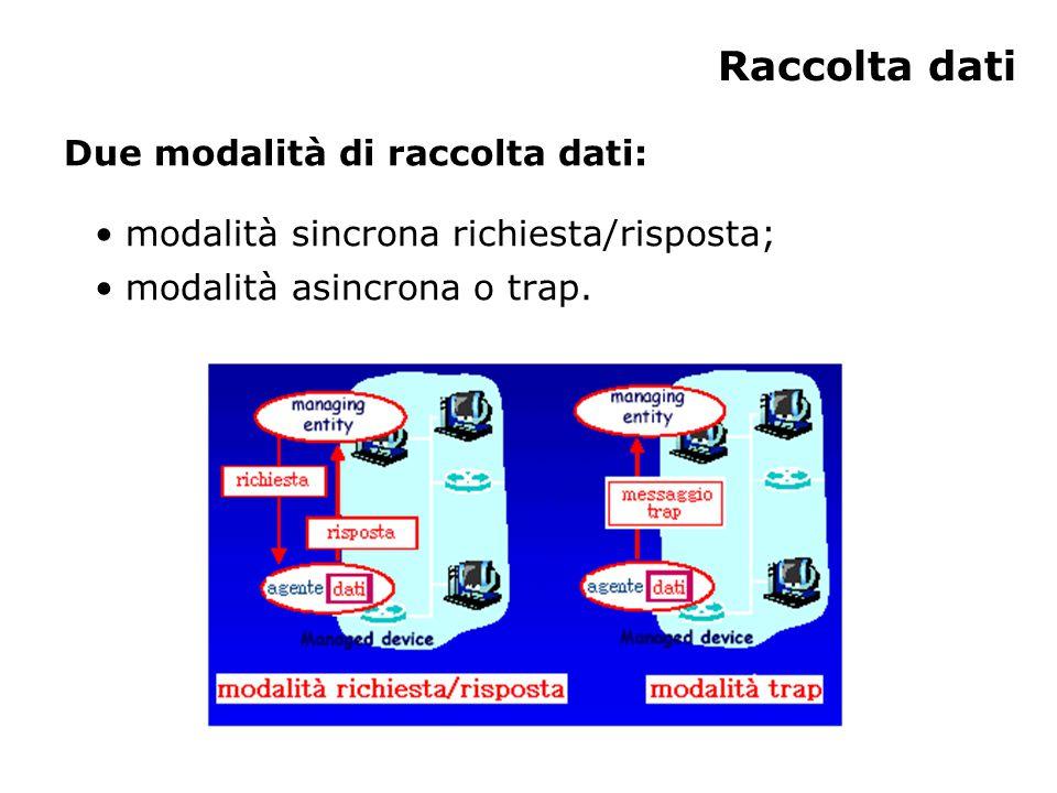 Raccolta dati Due modalità di raccolta dati: modalità sincrona richiesta/risposta; modalità asincrona o trap.