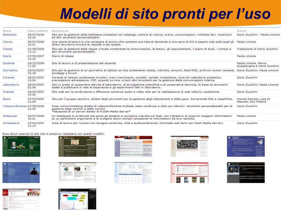 Modelli di sito pronti per l'uso