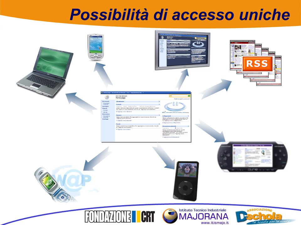 Possibilità di accesso uniche