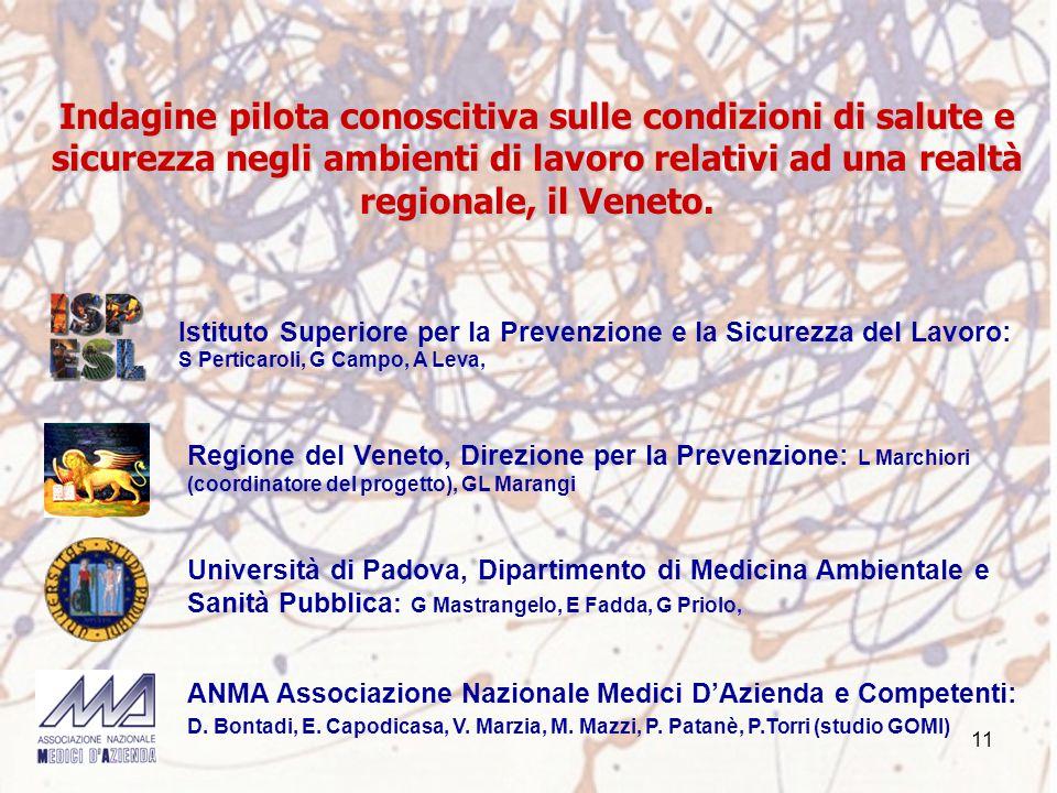 11 Istituto Superiore per la Prevenzione e la Sicurezza del Lavoro: S Perticaroli, G Campo, A Leva, Regione del Veneto, Direzione per la Prevenzione: