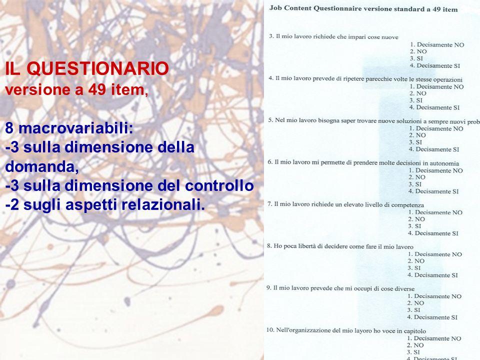 3 IL QUESTIONARIO versione a 49 item, 8 macrovariabili: -3 sulla dimensione della domanda, -3 sulla dimensione del controllo -2 sugli aspetti relazion
