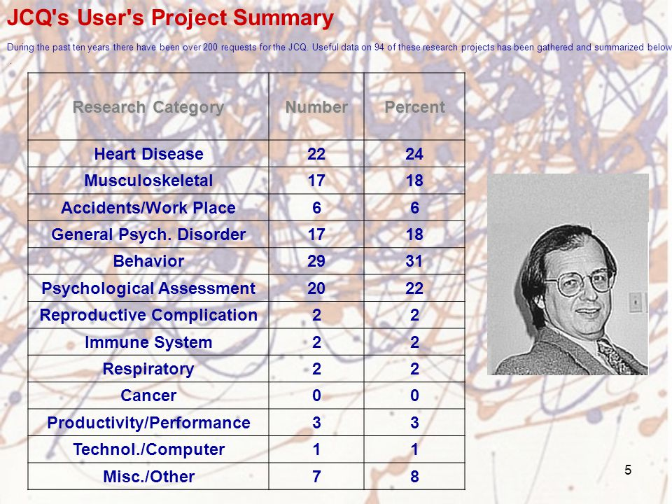 5 JCQ s User s Project Summary During the past ten years there have been over 200 requests for the JCQ.