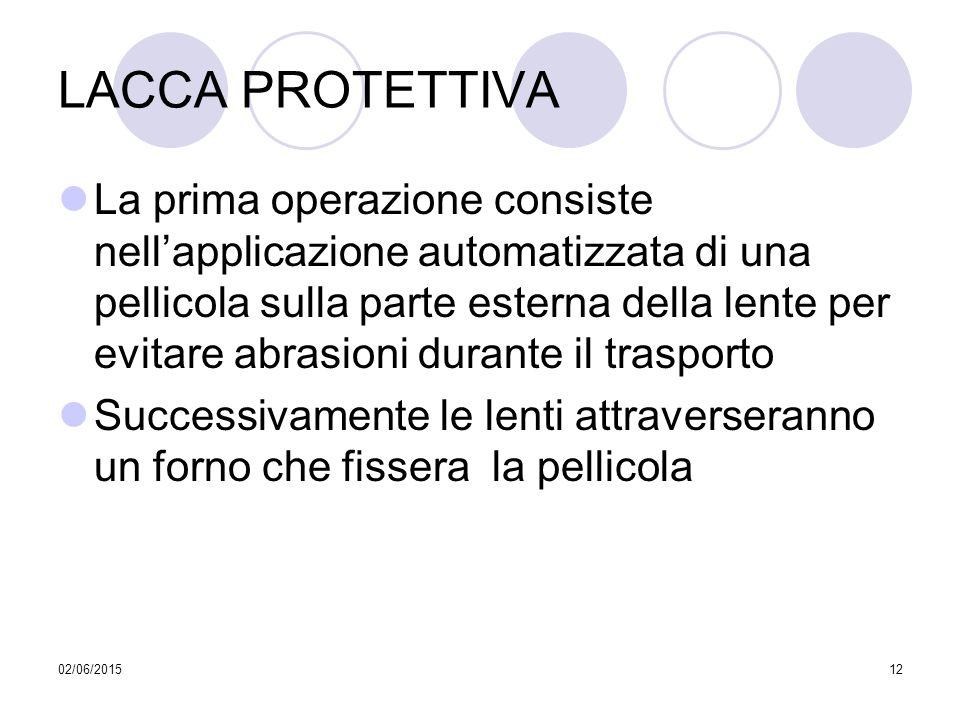 02/06/201512 LACCA PROTETTIVA La prima operazione consiste nell'applicazione automatizzata di una pellicola sulla parte esterna della lente per evitar