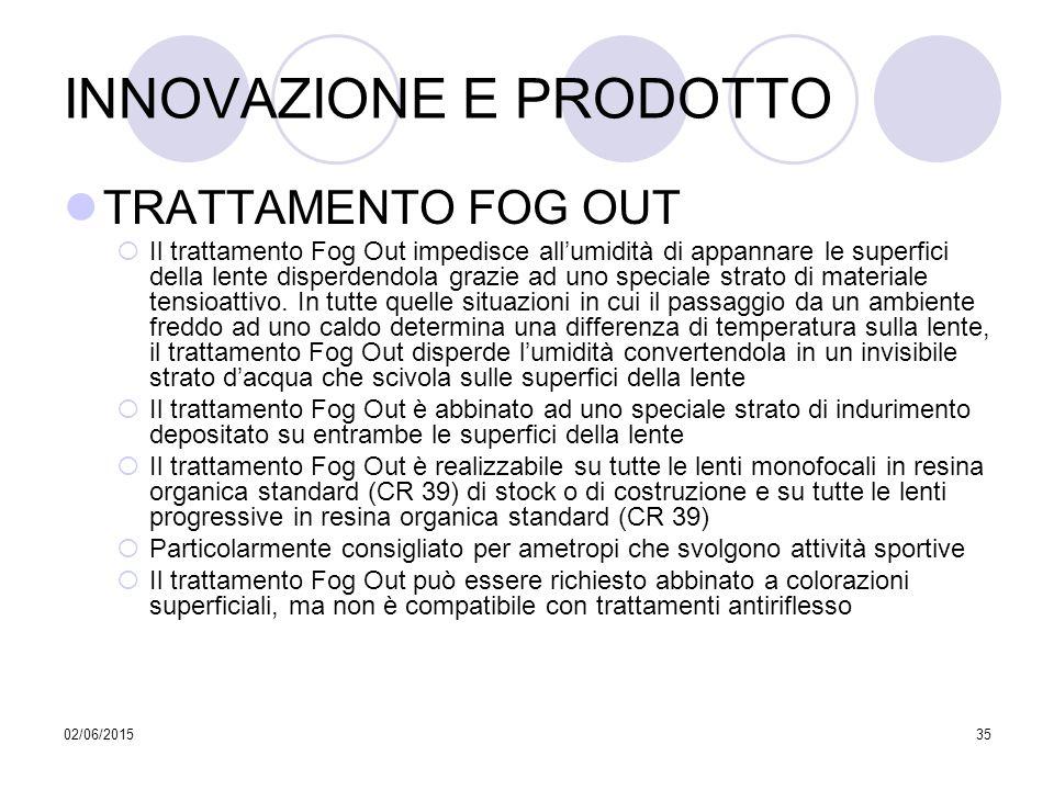02/06/201535 INNOVAZIONE E PRODOTTO TRATTAMENTO FOG OUT  Il trattamento Fog Out impedisce all'umidità di appannare le superfici della lente disperden