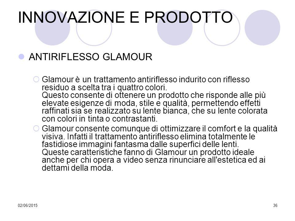 02/06/201536 INNOVAZIONE E PRODOTTO ANTIRIFLESSO GLAMOUR  Glamour è un trattamento antiriflesso indurito con riflesso residuo a scelta tra i quattro