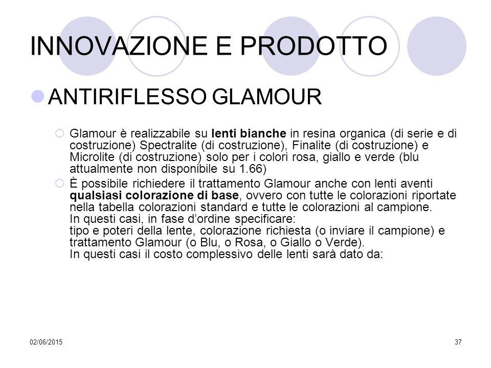 02/06/201537 INNOVAZIONE E PRODOTTO ANTIRIFLESSO GLAMOUR  Glamour è realizzabile su lenti bianche in resina organica (di serie e di costruzione) Spec
