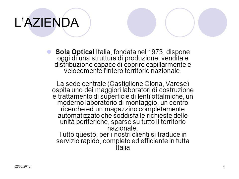 02/06/20154 L'AZIENDA Sola Optical Italia, fondata nel 1973, dispone oggi di una struttura di produzione, vendita e distribuzione capace di coprire ca