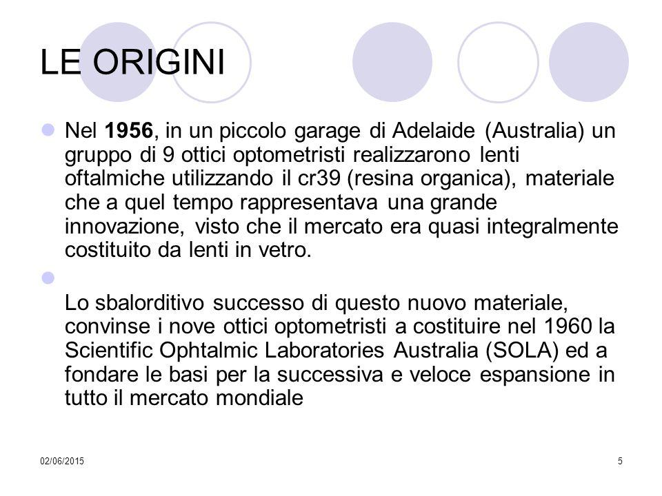 02/06/20155 LE ORIGINI Nel 1956, in un piccolo garage di Adelaide (Australia) un gruppo di 9 ottici optometristi realizzarono lenti oftalmiche utilizz
