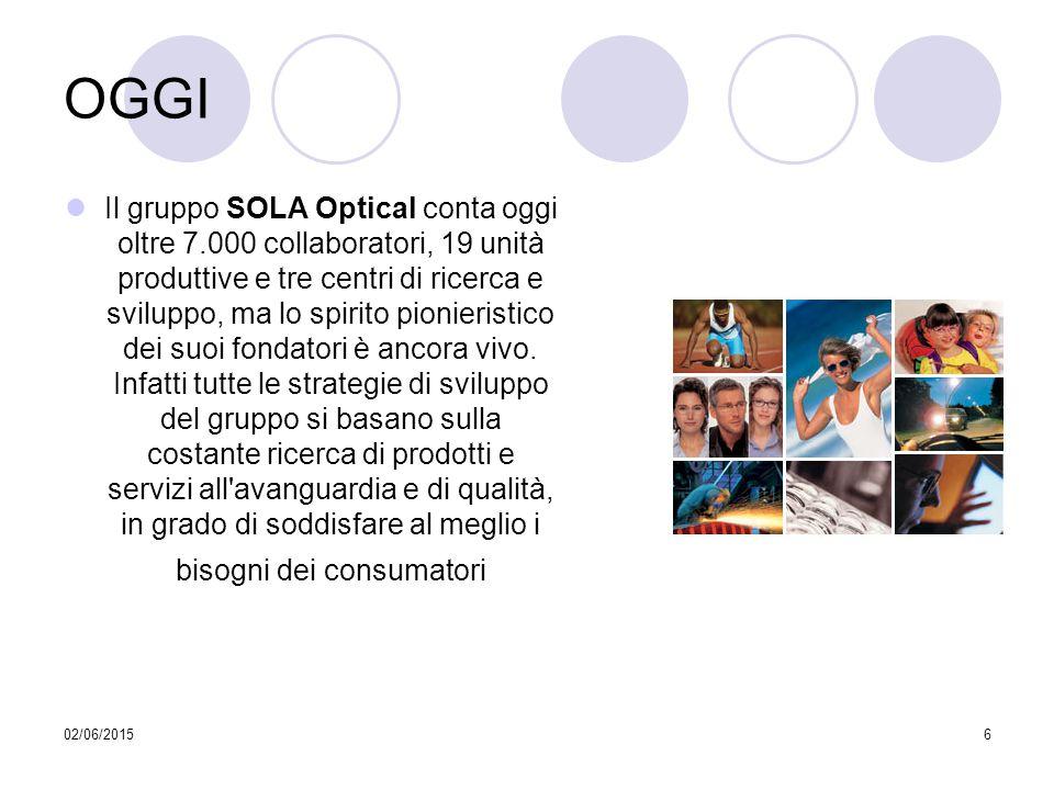 02/06/20156 OGGI Il gruppo SOLA Optical conta oggi oltre 7.000 collaboratori, 19 unità produttive e tre centri di ricerca e sviluppo, ma lo spirito pi