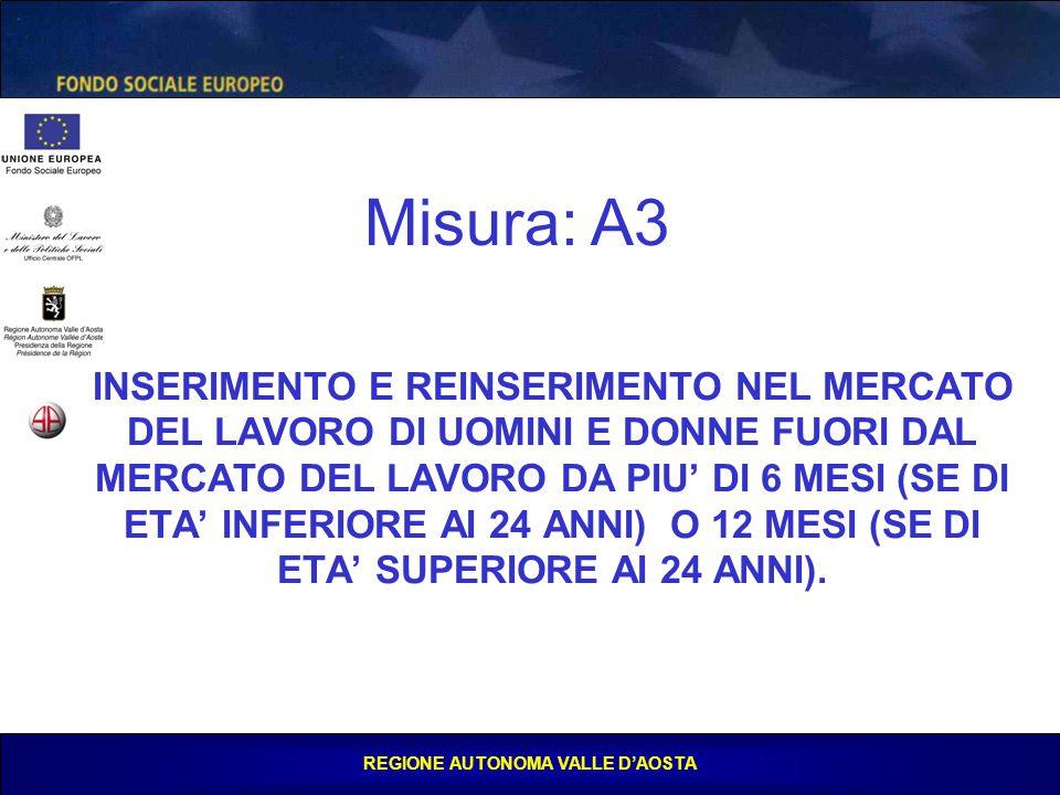 REGIONE AUTONOMA VALLE D'AOSTA INSERIMENTO E REINSERIMENTO NEL MERCATO DEL LAVORO DI UOMINI E DONNE FUORI DAL MERCATO DEL LAVORO DA PIU' DI 6 MESI (SE DI ETA' INFERIORE AI 24 ANNI) O 12 MESI (SE DI ETA' SUPERIORE AI 24 ANNI).