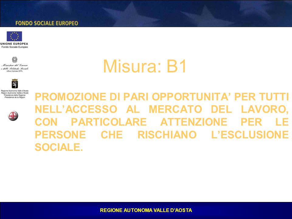 REGIONE AUTONOMA VALLE D'AOSTA PROMOZIONE DI PARI OPPORTUNITA' PER TUTTI NELL'ACCESSO AL MERCATO DEL LAVORO, CON PARTICOLARE ATTENZIONE PER LE PERSONE CHE RISCHIANO L'ESCLUSIONE SOCIALE.