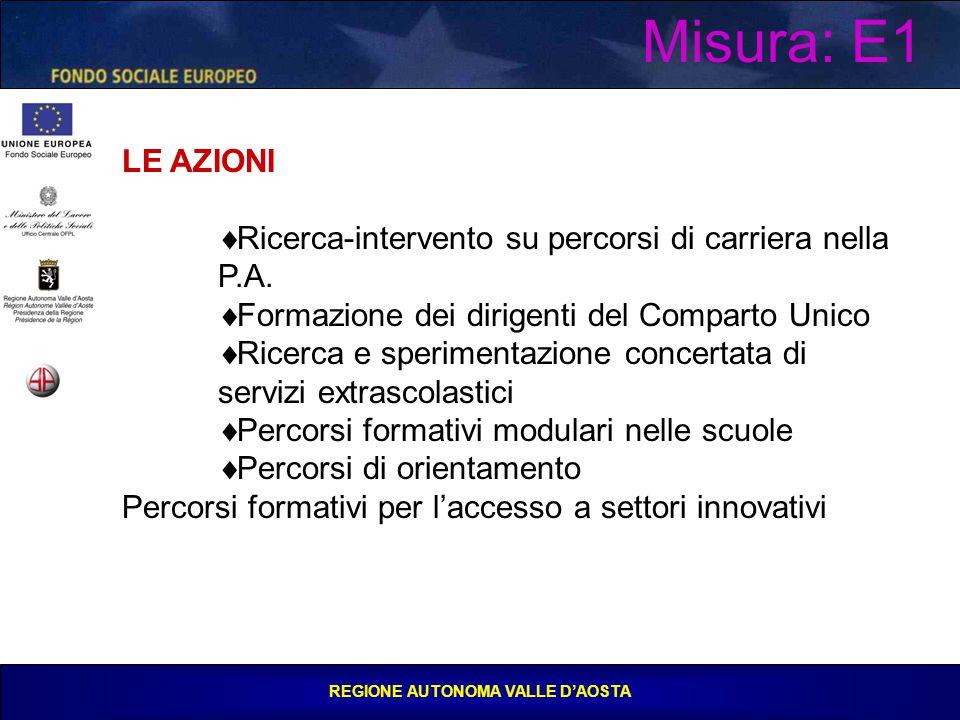 REGIONE AUTONOMA VALLE D'AOSTA Misura: E1 LE AZIONI  Ricerca-intervento su percorsi di carriera nella P.A.