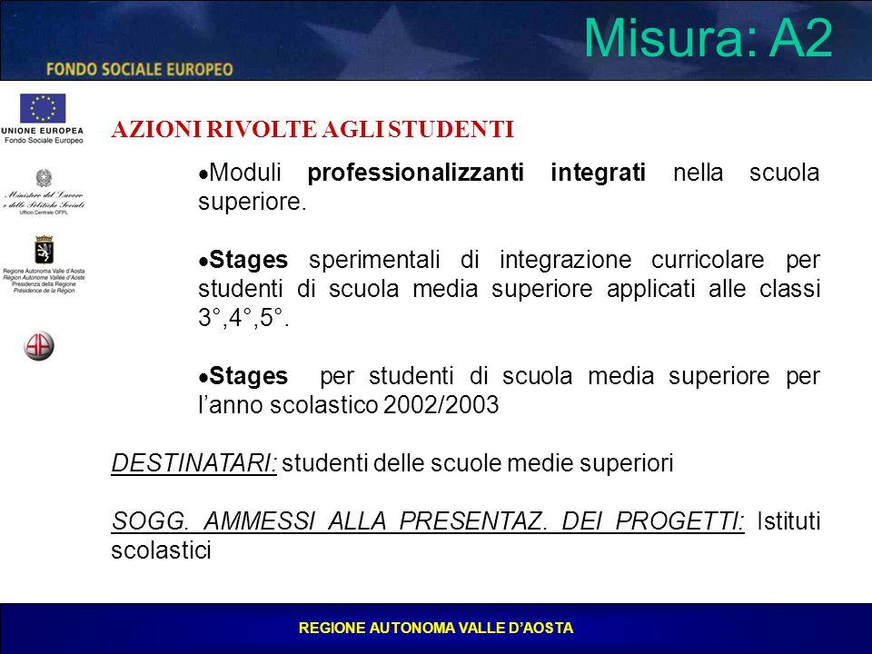 REGIONE AUTONOMA VALLE D'AOSTA Misura: A2 AZIONI RIVOLTE AGLI STUDENTI  Moduli professionalizzanti integrati nella scuola superiore.