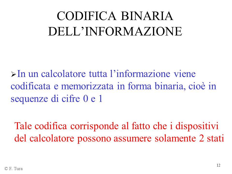 12 CODIFICA BINARIA DELL'INFORMAZIONE  In un calcolatore tutta l'informazione viene codificata e memorizzata in forma binaria, cioè in sequenze di ci