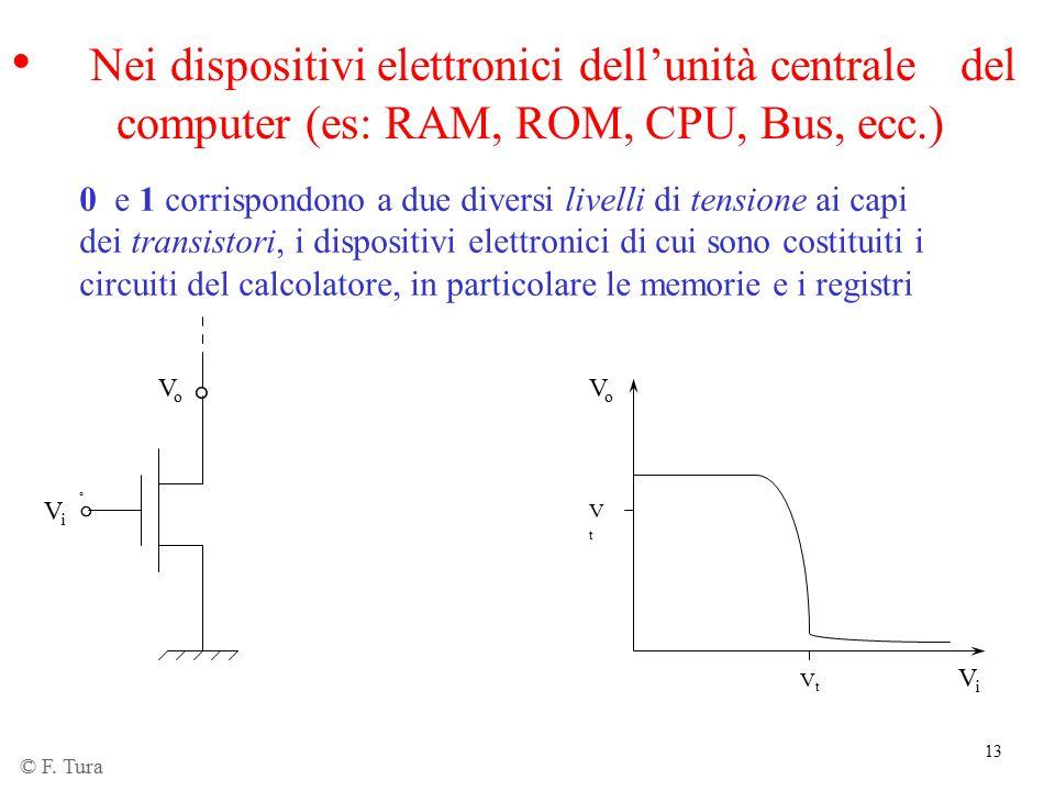 13 Nei dispositivi elettronici dell'unità centrale del computer (es: RAM, ROM, CPU, Bus, ecc.) 0 e 1 corrispondono a due diversi livelli di tensione a