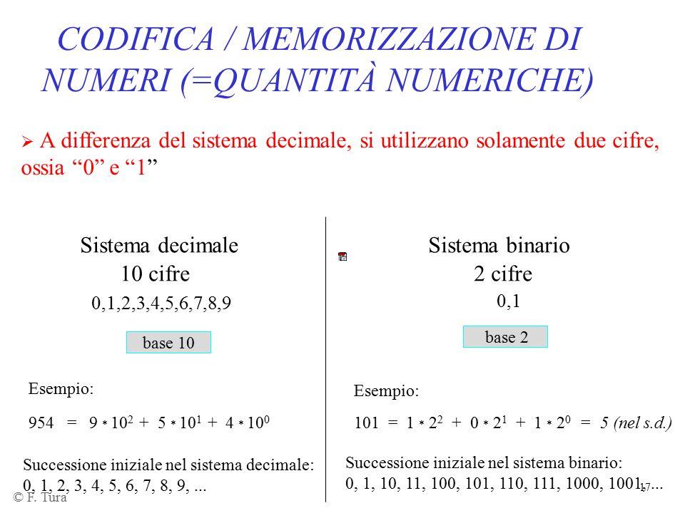 """17 CODIFICA / MEMORIZZAZIONE DI NUMERI (=QUANTITÀ NUMERICHE)  A differenza del sistema decimale, si utilizzano solamente due cifre, ossia """"0"""" e """"1"""" S"""