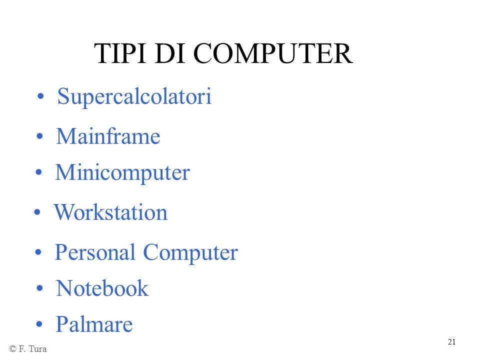 21 TIPI DI COMPUTER Mainframe Minicomputer Personal Computer Palmare Notebook Supercalcolatori Workstation © F. Tura