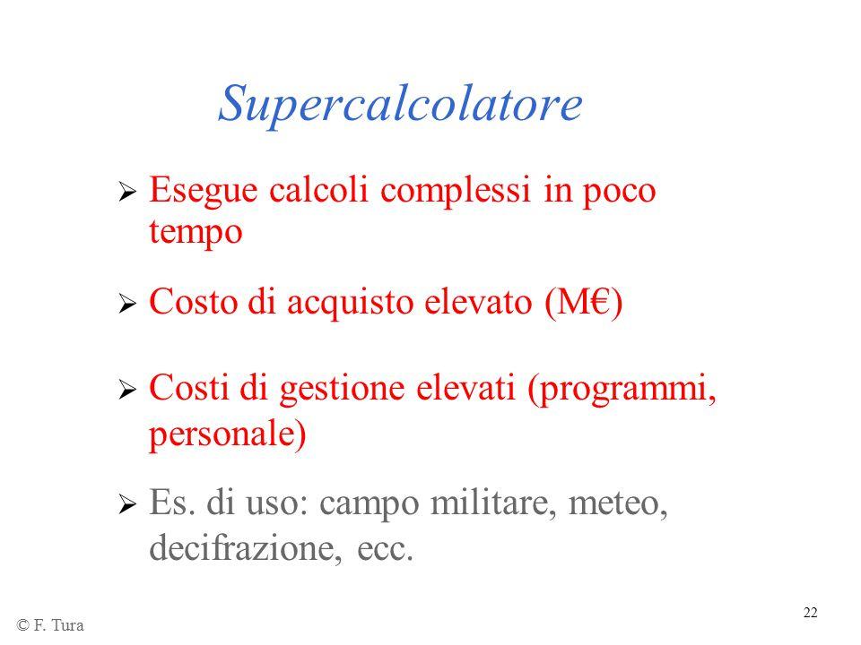 22 Supercalcolatore  Esegue calcoli complessi in poco tempo  Costo di acquisto elevato (M€)  Costi di gestione elevati (programmi, personale)  Es.