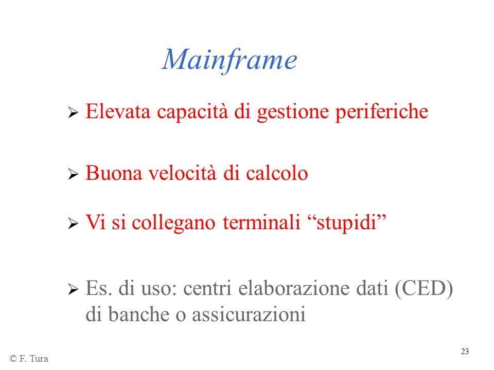 """23 Mainframe  Elevata capacità di gestione periferiche  Buona velocità di calcolo  Vi si collegano terminali """"stupidi""""  Es. di uso: centri elabora"""