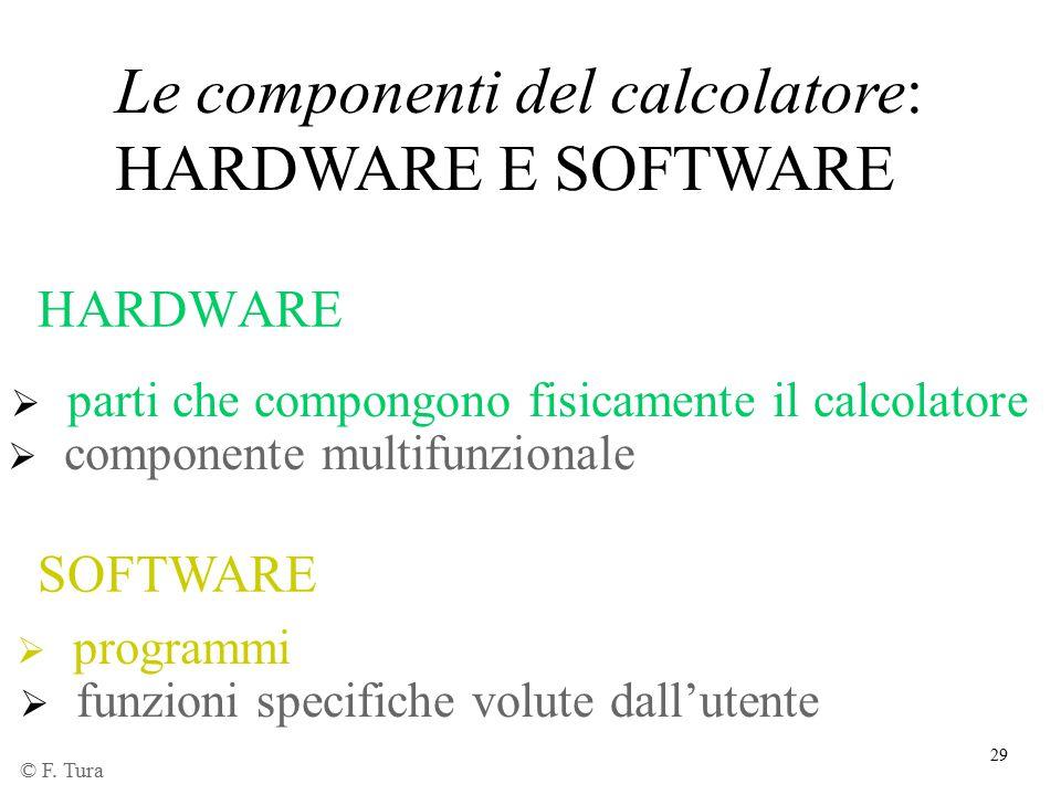 29 Le componenti del calcolatore: HARDWARE E SOFTWARE SOFTWARE HARDWARE  parti che compongono fisicamente il calcolatore  componente multifunzionale