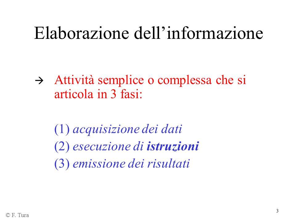 3 Elaborazione dell'informazione  Attività semplice o complessa che si articola in 3 fasi: (1) acquisizione dei dati (2) esecuzione di istruzioni (3)