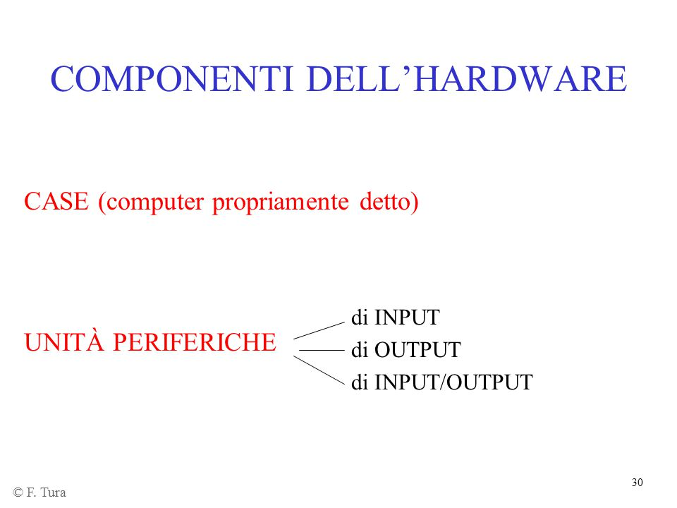 30 COMPONENTI DELL'HARDWARE CASE (computer propriamente detto) UNITÀ PERIFERICHE di INPUT di OUTPUT di INPUT/OUTPUT © F. Tura