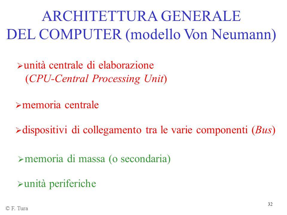32 ARCHITETTURA GENERALE DEL COMPUTER (modello Von Neumann)  unità centrale di elaborazione (CPU-Central Processing Unit)  memoria centrale  dispos