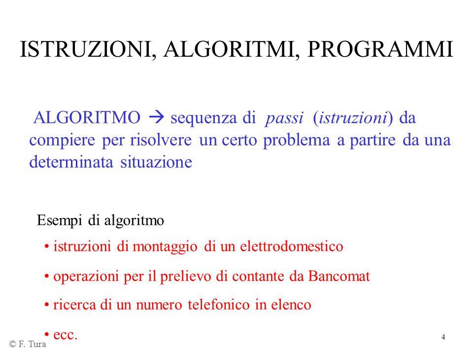 4 ALGORITMO  sequenza di passi (istruzioni) da compiere per risolvere un certo problema a partire da una determinata situazione ISTRUZIONI, ALGORITMI