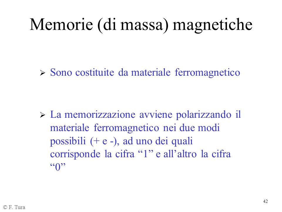42 Memorie (di massa) magnetiche  La memorizzazione avviene polarizzando il materiale ferromagnetico nei due modi possibili (+ e -), ad uno dei quali