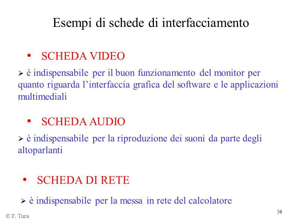 56 Esempi di schede di interfacciamento  è indispensabile per il buon funzionamento del monitor per quanto riguarda l'interfaccia grafica del softwar