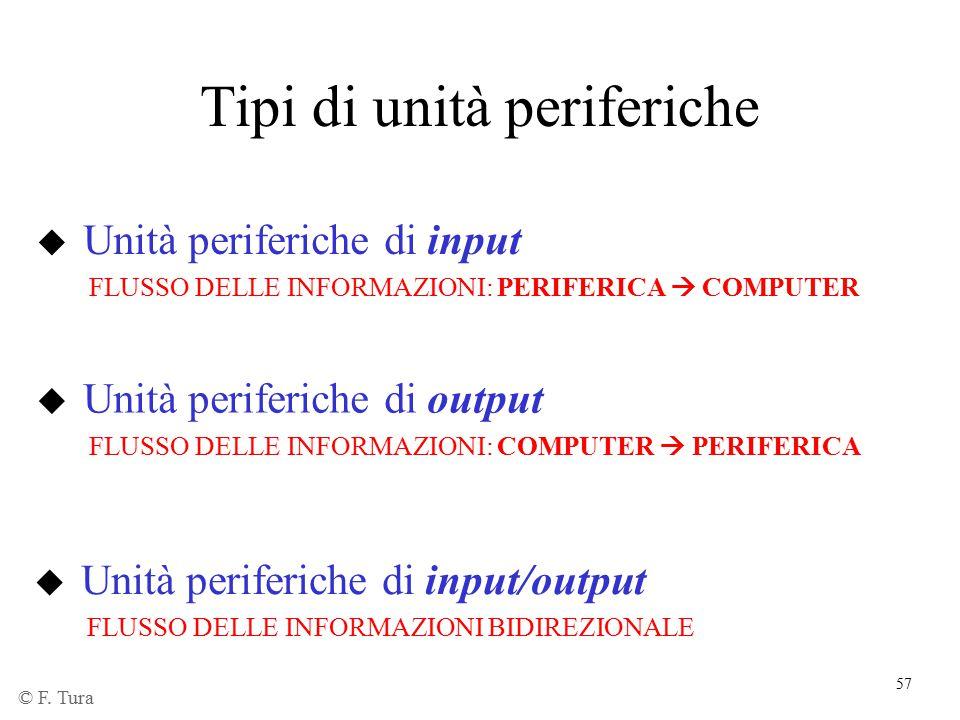 57 Tipi di unità periferiche u Unità periferiche di input FLUSSO DELLE INFORMAZIONI: PERIFERICA  COMPUTER u Unità periferiche di output FLUSSO DELLE
