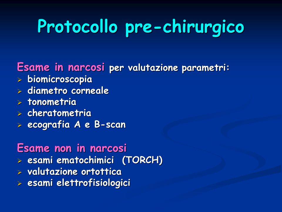 Protocollo pre-chirurgico Esame in narcosi per valutazione parametri:  biomicroscopia  diametro corneale  tonometria  cheratometria  ecografia A