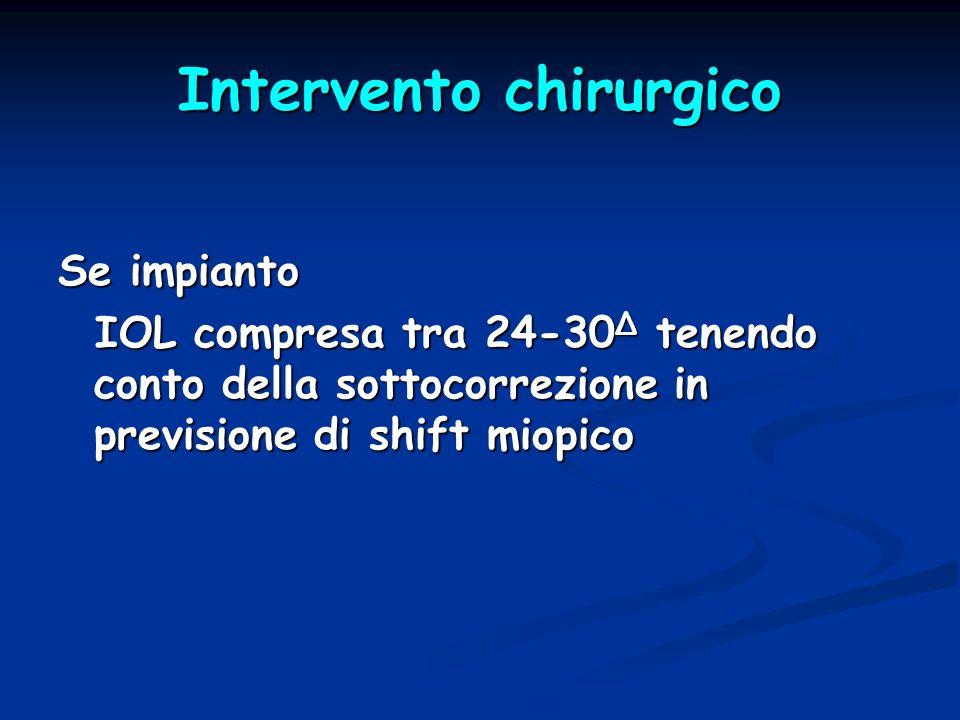 Intervento chirurgico Se impianto IOL compresa tra 24-30 Δ tenendo conto della sottocorrezione in previsione di shift miopico IOL compresa tra 24-30 Δ