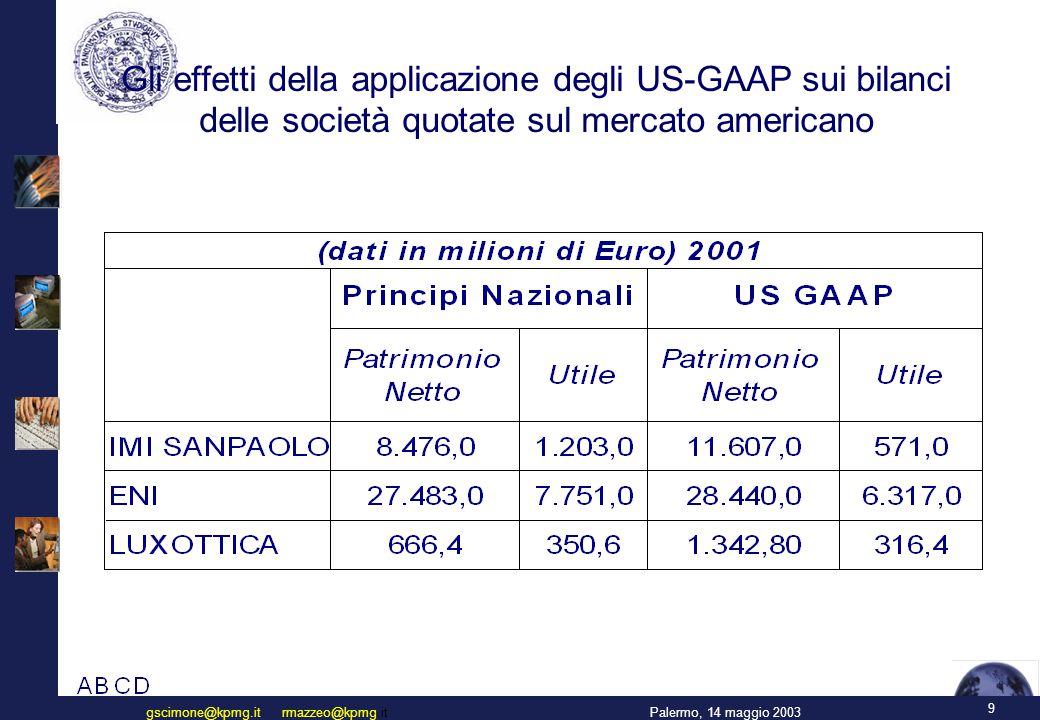9 Palermo, 14 maggio 2003gscimone@kpmg.it rmazzeo@kpmg.it Gli effetti della applicazione degli US-GAAP sui bilanci delle società quotate sul mercato americano