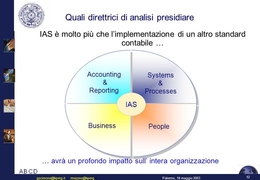 12 Palermo, 14 maggio 2003gscimone@kpmg.it rmazzeo@kpmg.it Quali direttrici di analisi presidiare IAS è molto più che l'implementazione di un altro standard contabile … Accounting & Reporting Systems & Processes Business People IAS … avrà un profondo impatto sull' intera organizzazione