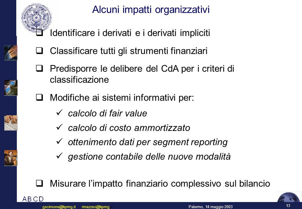 13 Palermo, 14 maggio 2003gscimone@kpmg.it rmazzeo@kpmg.it Alcuni impatti organizzativi  Identificare i derivati e i derivati impliciti  Classificar