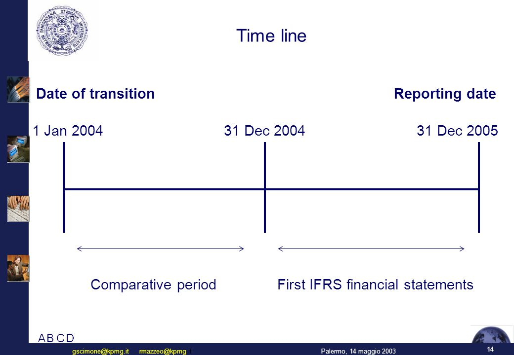 14 Palermo, 14 maggio 2003gscimone@kpmg.it rmazzeo@kpmg.it Time line Date of transitionReporting date Comparative periodFirst IFRS financial statement