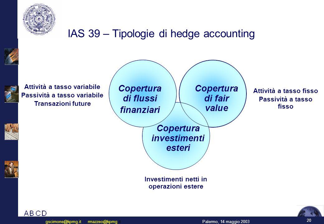 20 Palermo, 14 maggio 2003gscimone@kpmg.it rmazzeo@kpmg.it Copertura di flussi finanziari Copertura di fair value Copertura investimenti esteri Attivi