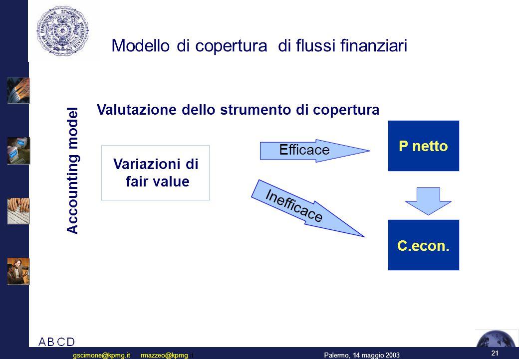 21 Palermo, 14 maggio 2003gscimone@kpmg.it rmazzeo@kpmg.it Modello di copertura di flussi finanziari Accounting model Valutazione dello strumento di copertura P netto Efficace C.econ.