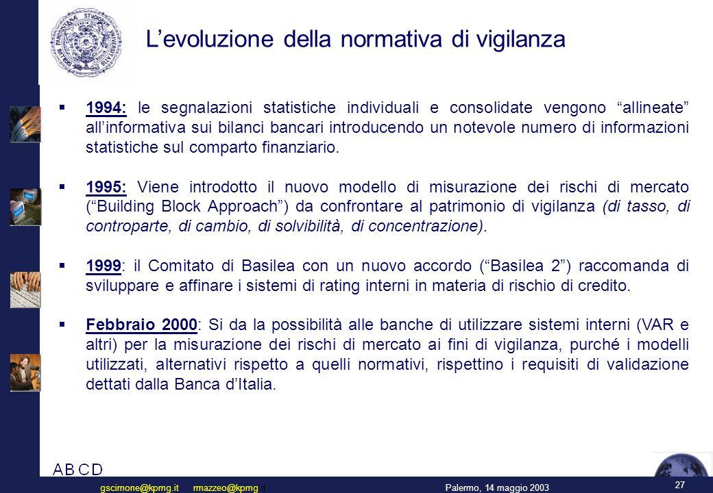 27 Palermo, 14 maggio 2003gscimone@kpmg.it rmazzeo@kpmg.it L'evoluzione della normativa di vigilanza  1994: le segnalazioni statistiche individuali e consolidate vengono allineate all'informativa sui bilanci bancari introducendo un notevole numero di informazioni statistiche sul comparto finanziario.