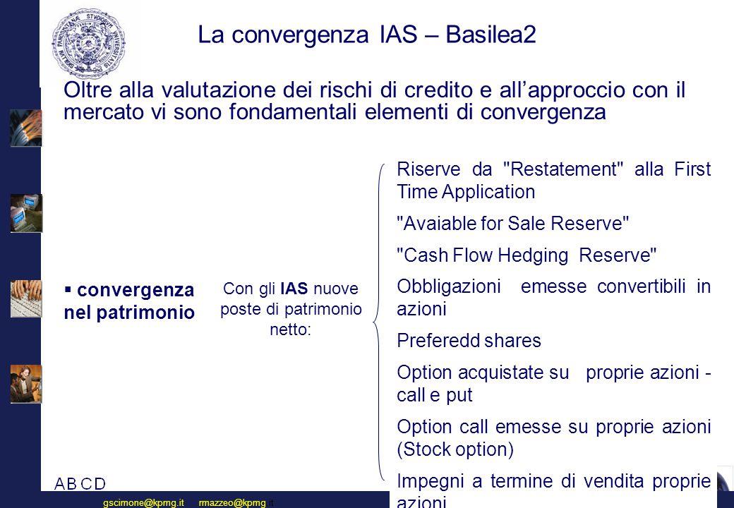 32 Palermo, 14 maggio 2003gscimone@kpmg.it rmazzeo@kpmg.it La convergenza IAS – Basilea2 Oltre alla valutazione dei rischi di credito e all'approccio con il mercato vi sono fondamentali elementi di convergenza  convergenza nel patrimonio Con gli IAS nuove poste di patrimonio netto: Riserve da Restatement alla First Time Application Avaiable for Sale Reserve Cash Flow Hedging Reserve Obbligazioni emesse convertibili in azioni Preferedd shares Option acquistate su proprie azioni - call e put Option call emesse su proprie azioni (Stock option) Impegni a termine di vendita proprie azioni