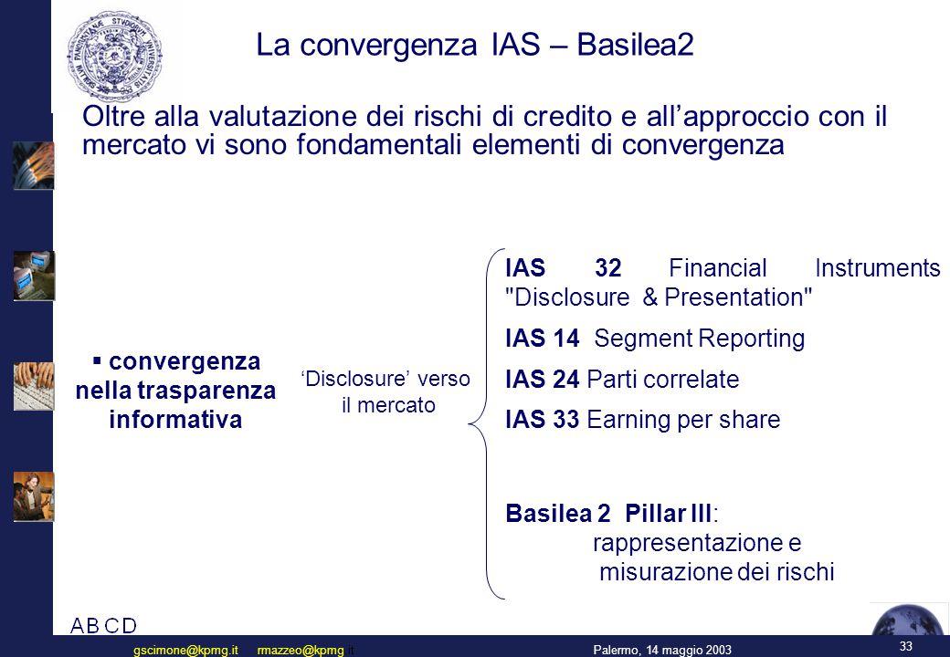 33 Palermo, 14 maggio 2003gscimone@kpmg.it rmazzeo@kpmg.it La convergenza IAS – Basilea2 'Disclosure' verso il mercato IAS 32 Financial Instruments Disclosure & Presentation IAS 14 Segment Reporting IAS 24 Parti correlate IAS 33 Earning per share Basilea 2 Pillar III: rappresentazione e misurazione dei rischi Oltre alla valutazione dei rischi di credito e all'approccio con il mercato vi sono fondamentali elementi di convergenza  convergenza nella trasparenza informativa