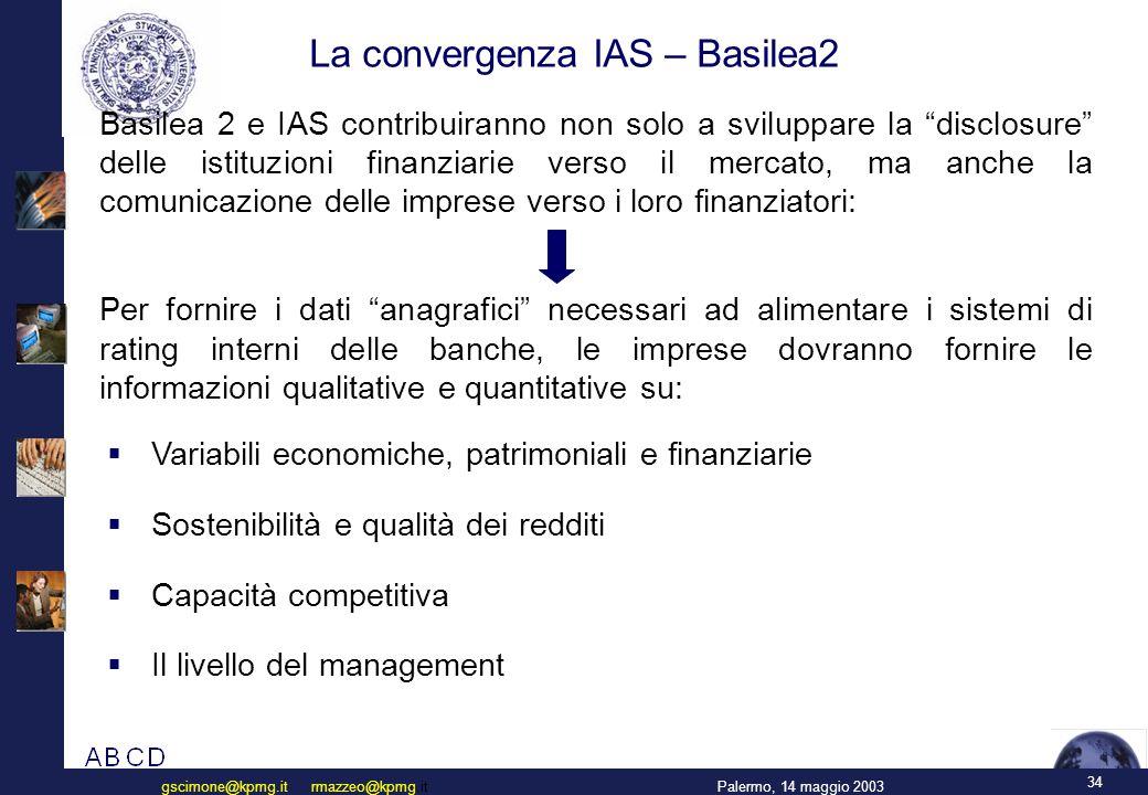 34 Palermo, 14 maggio 2003gscimone@kpmg.it rmazzeo@kpmg.it La convergenza IAS – Basilea2 Basilea 2 e IAS contribuiranno non solo a sviluppare la disclosure delle istituzioni finanziarie verso il mercato, ma anche la comunicazione delle imprese verso i loro finanziatori: Per fornire i dati anagrafici necessari ad alimentare i sistemi di rating interni delle banche, le imprese dovranno fornire le informazioni qualitative e quantitative su:  Variabili economiche, patrimoniali e finanziarie  Sostenibilità e qualità dei redditi  Capacità competitiva  Il livello del management