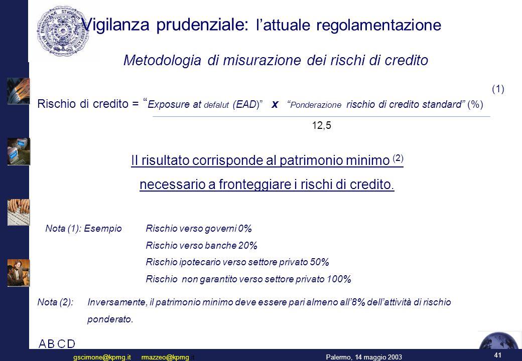 41 Palermo, 14 maggio 2003gscimone@kpmg.it rmazzeo@kpmg.it Vigilanza prudenziale: l'attuale regolamentazione Rischio di credito = Exposure at defalut (EAD) x Ponderazione rischio di credito standard (%) Metodologia di misurazione dei rischi di credito 12,5 (1) Il risultato corrisponde al patrimonio minimo (2) necessario a fronteggiare i rischi di credito.